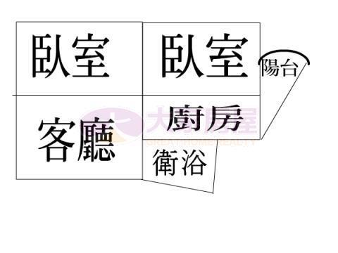 物件格局圖