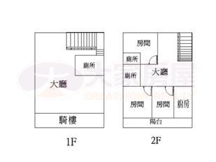 大家房屋,台南新營加盟店(葉易翰)提供,新營樓店(一)(東興路),台南市新營區,大廈,住宅,7米大面寬店面,已有穩定承租方,台南市住宅,台南市大廈
